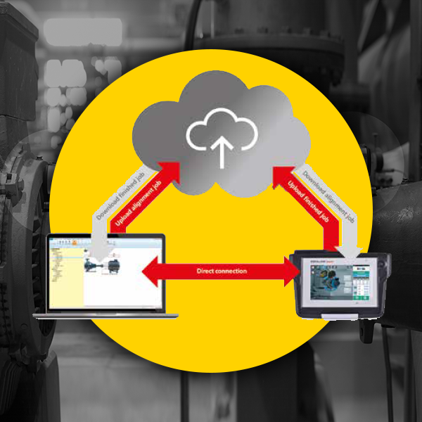 Enter the Smart Factory era with cloud-based Laser Alignment